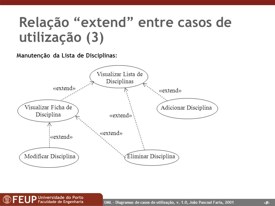Relação extend entre casos de utilização (3)