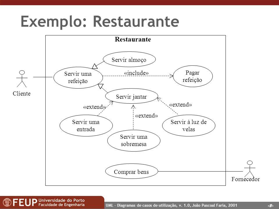 Exemplo: Restaurante Restaurante Servir almoço Pagar refeição