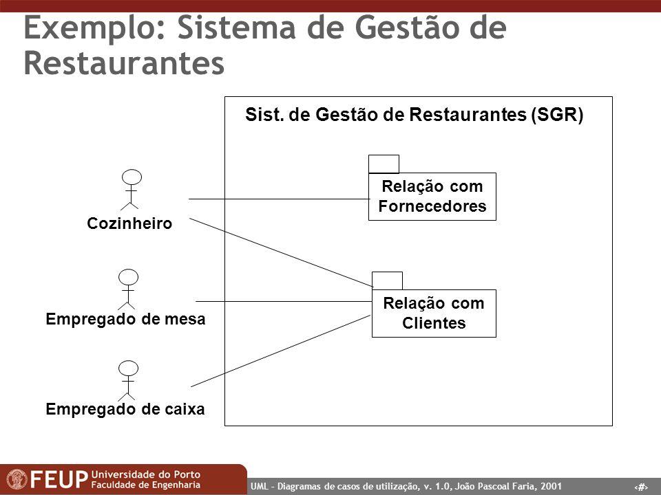 Exemplo: Sistema de Gestão de Restaurantes