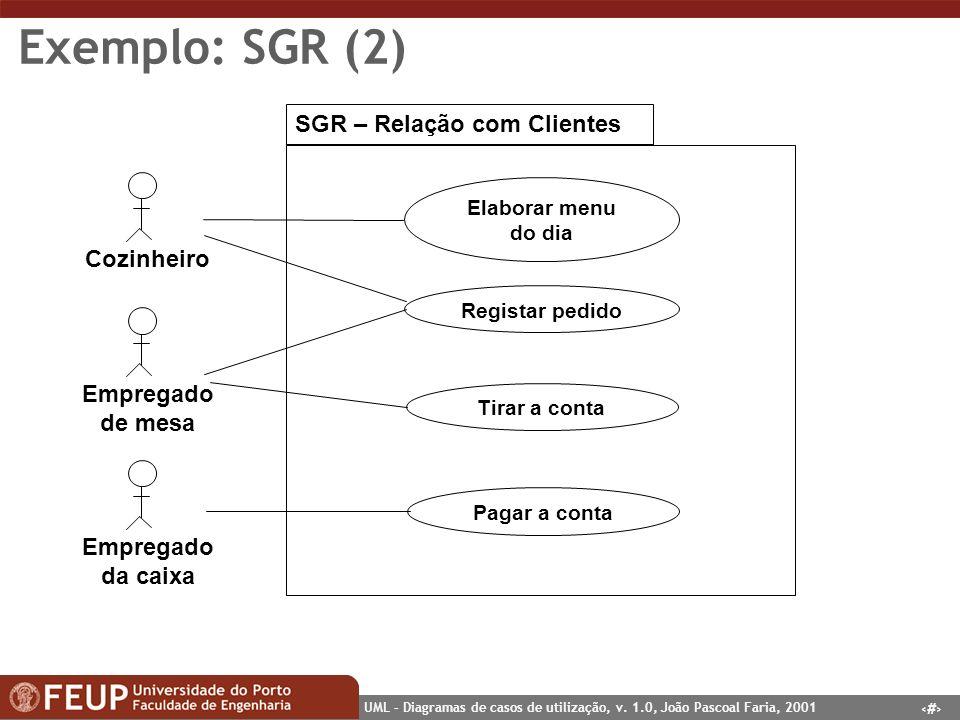 Exemplo: SGR (2) SGR – Relação com Clientes Cozinheiro