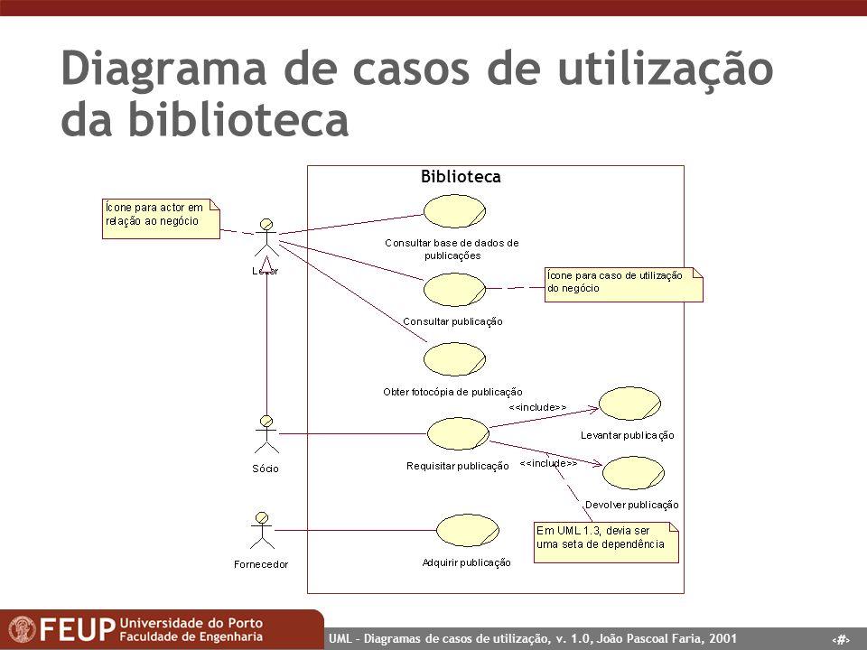 Diagrama de casos de utilização da biblioteca