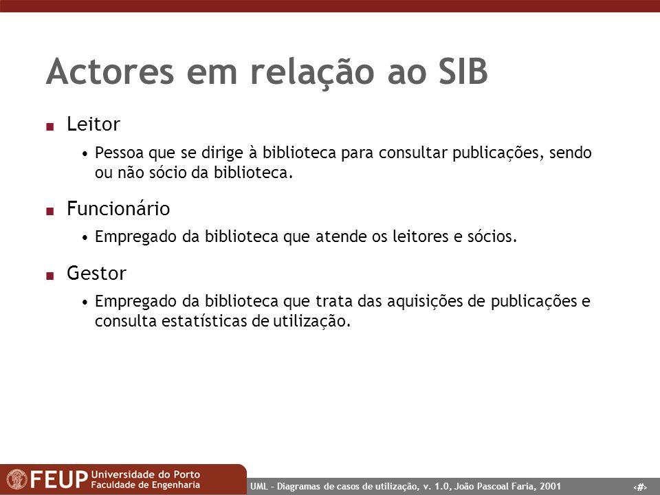 Actores em relação ao SIB