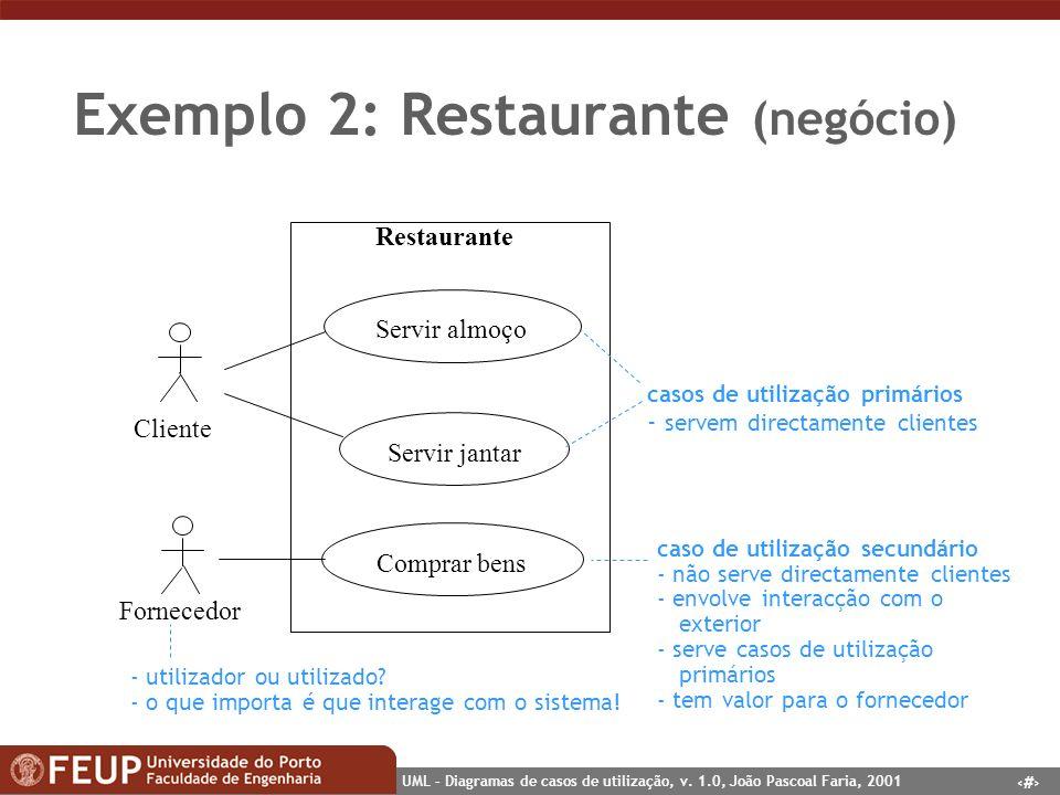 Exemplo 2: Restaurante (negócio)