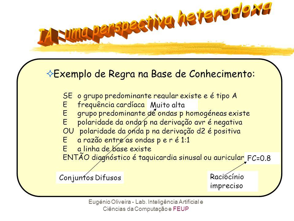 Exemplo de Regra na Base de Conhecimento:
