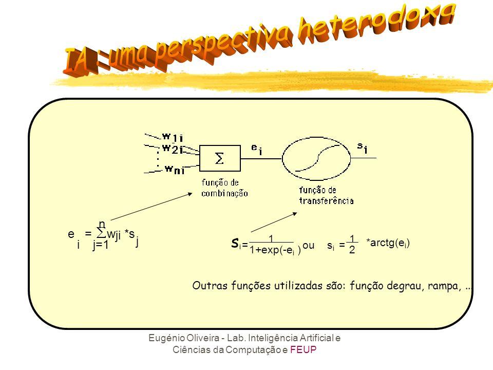 si e i = å j=1 n w ji *s j = 1 1+exp(-ei ) ou si 2 *arctg(ei)