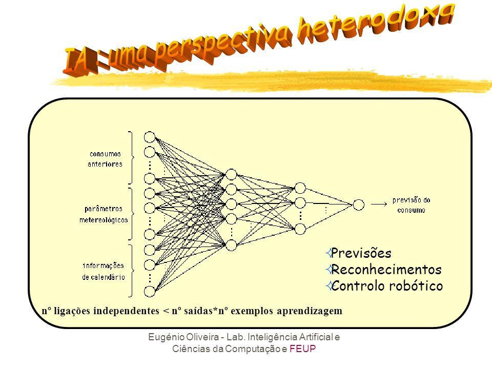 Previsões Reconhecimentos Controlo robótico