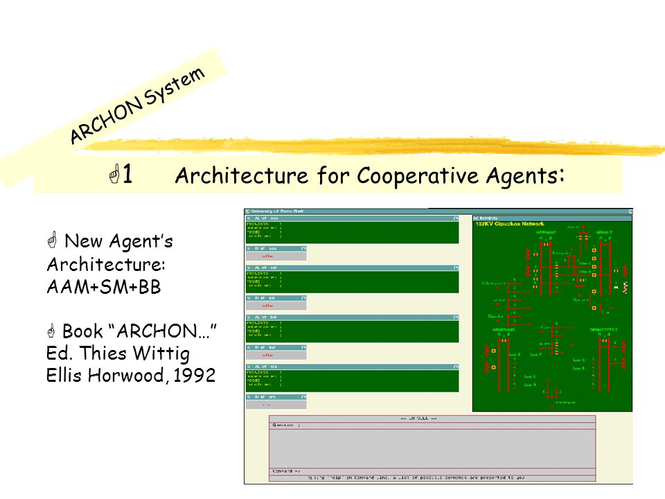 1 Architecture for Cooperative Agents: