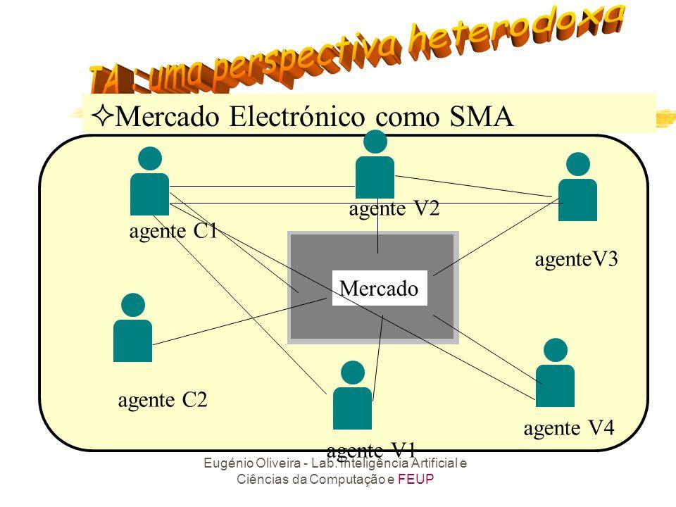 Mercado Electrónico como SMA