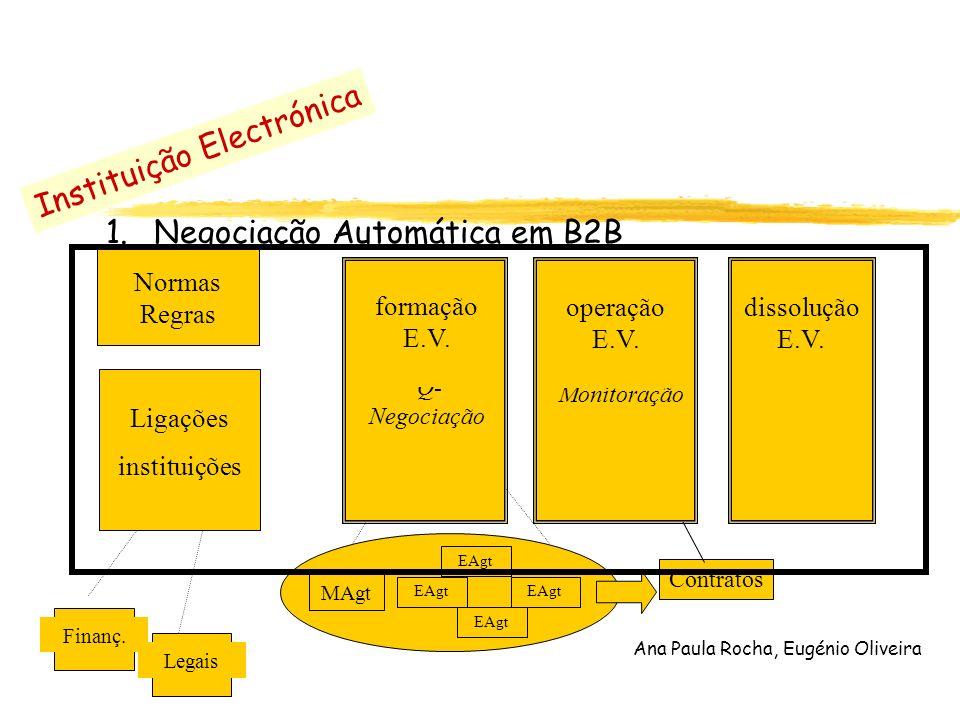 Instituição Electrónica