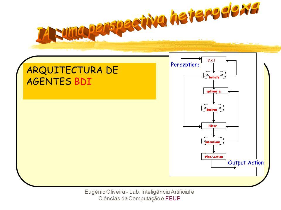 ARQUITECTURA DE AGENTES BDI