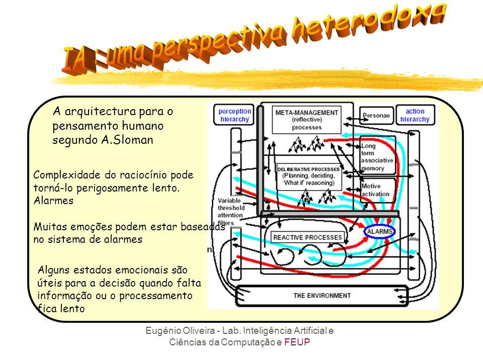 A arquitectura para o pensamento humano segundo A.Sloman