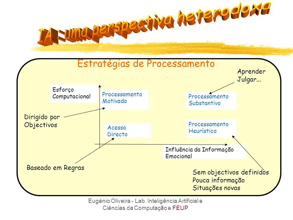 Estratégias de Processamento
