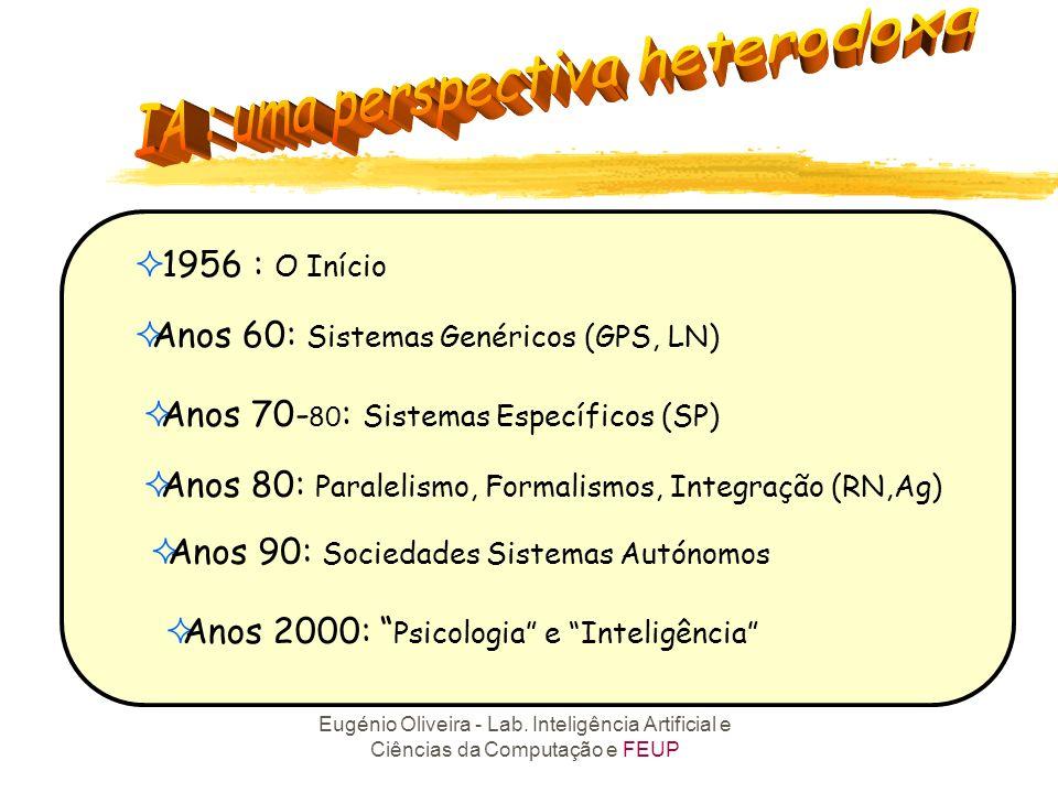 1956 : O Início Anos 60: Sistemas Genéricos (GPS, LN) Anos 70-80: Sistemas Específicos (SP) Anos 80: Paralelismo, Formalismos, Integração (RN,Ag)