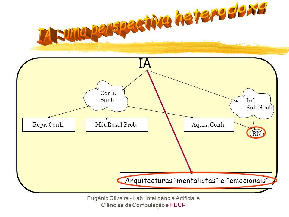 IA Arquitecturas mentalistas e emocionais Conh. Simb Inf. Sub-Simb