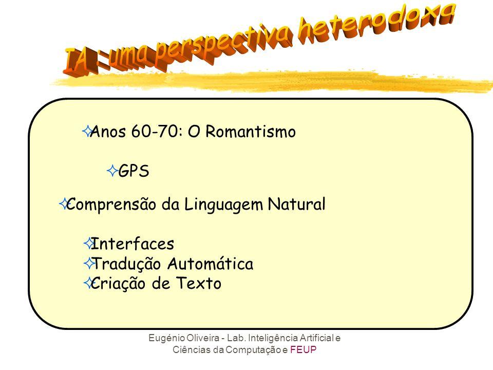 Anos 60-70: O Romantismo GPS. Comprensão da Linguagem Natural.
