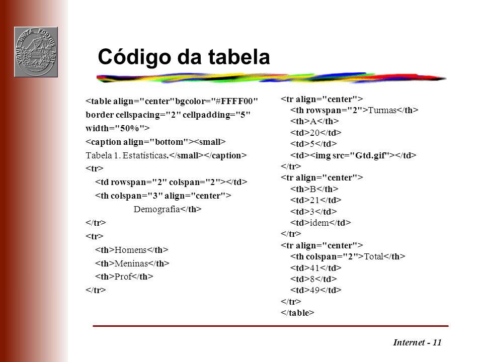 Código da tabela <table align= center bgcolor= #FFFF00