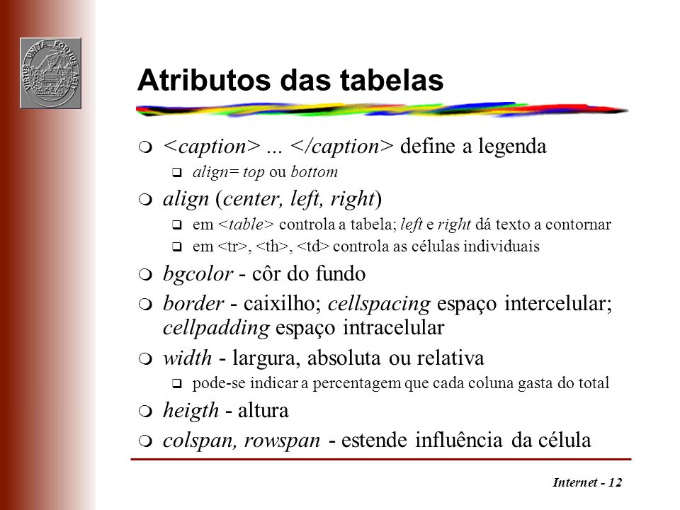 Atributos das tabelas<caption> ... </caption> define a legenda. align= top ou bottom. align (center, left, right)
