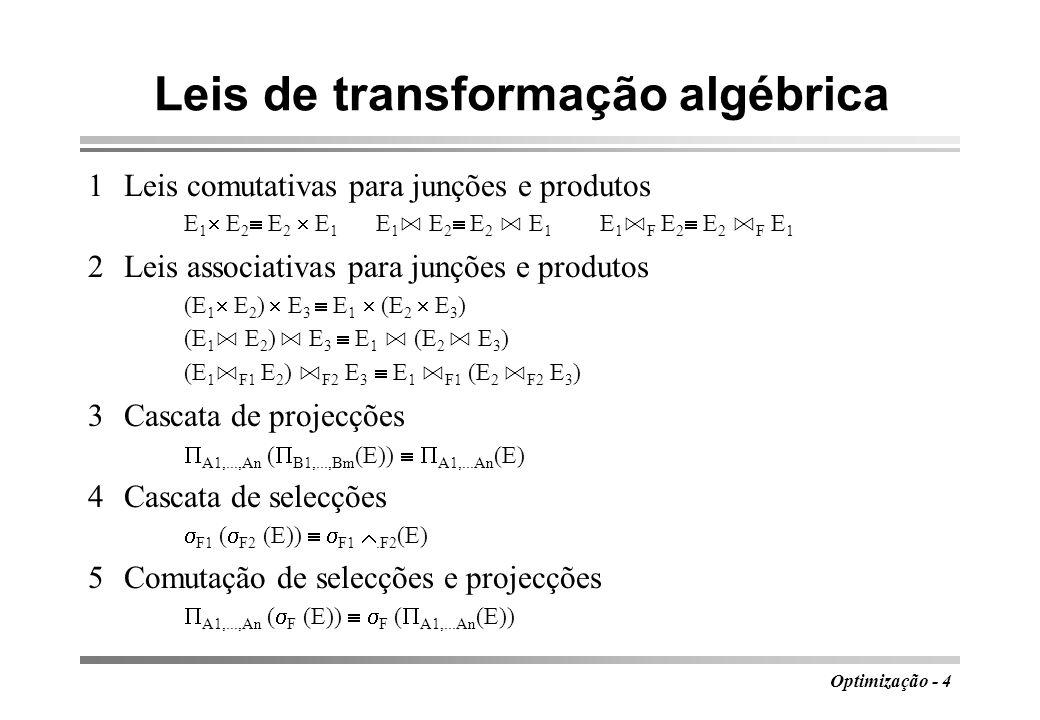 Leis de transformação algébrica