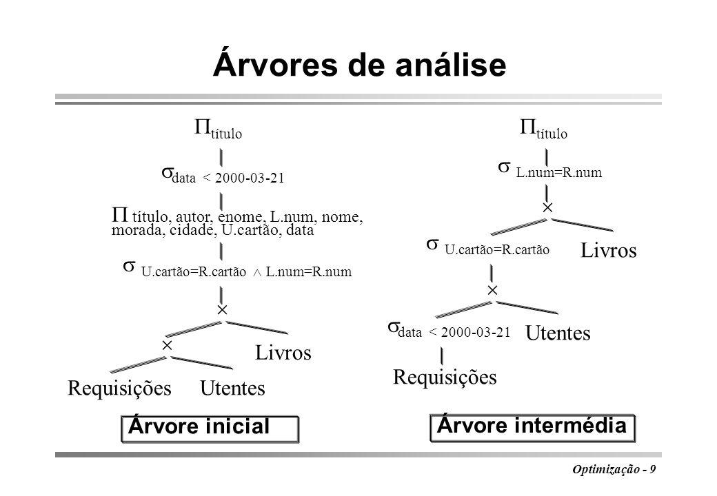 Árvores de análise título título  L.num=R.num data < 2000-03-21