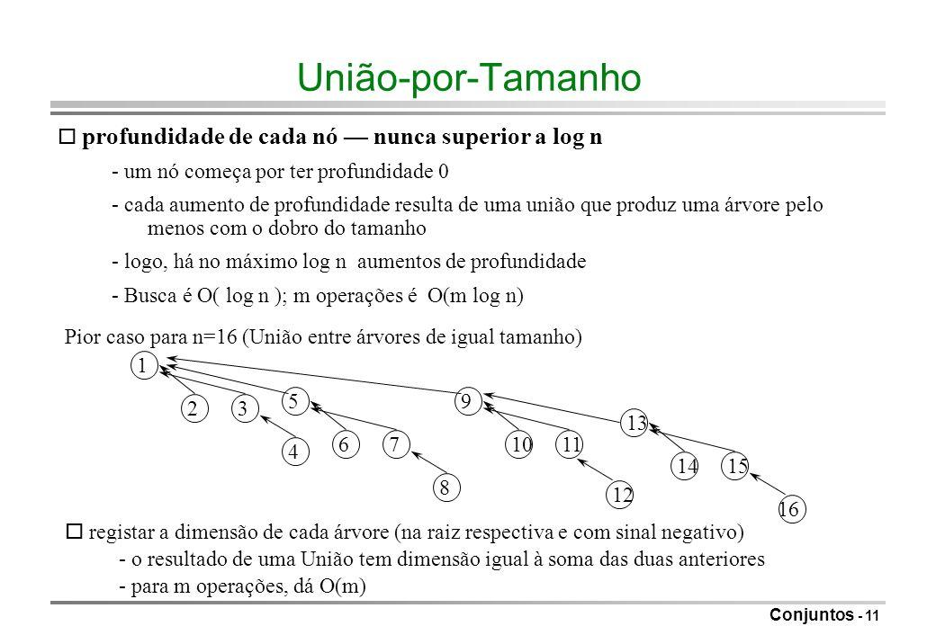 União-por-Tamanho o profundidade de cada nó — nunca superior a log n