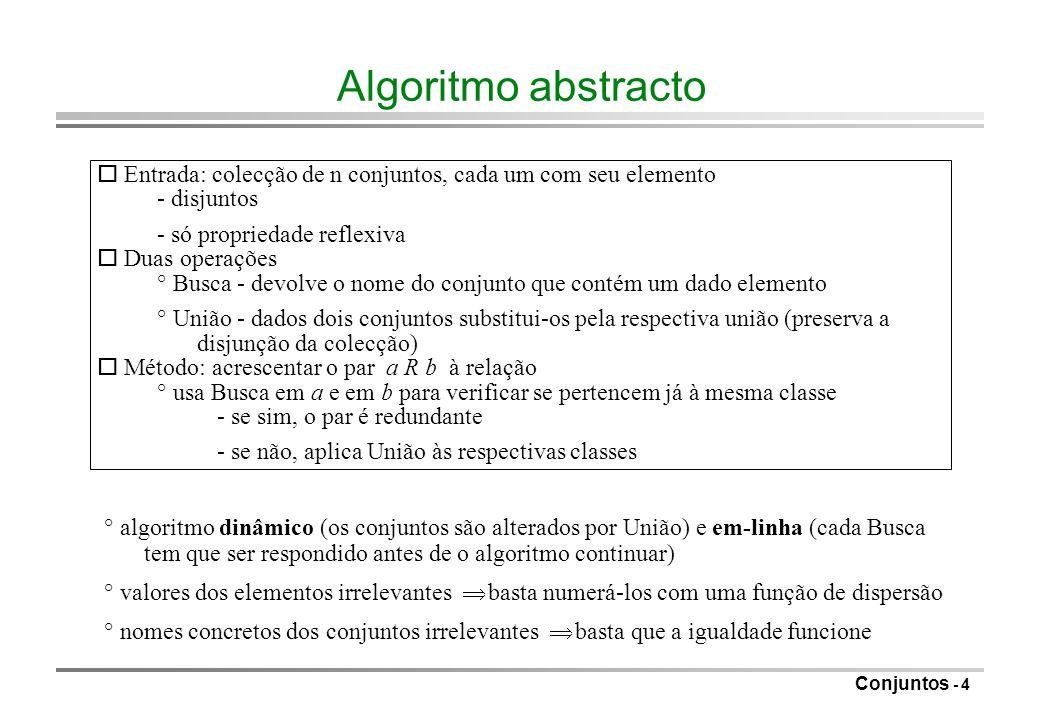 Algoritmo abstracto o Entrada: colecção de n conjuntos, cada um com seu elemento. - disjuntos. - só propriedade reflexiva.