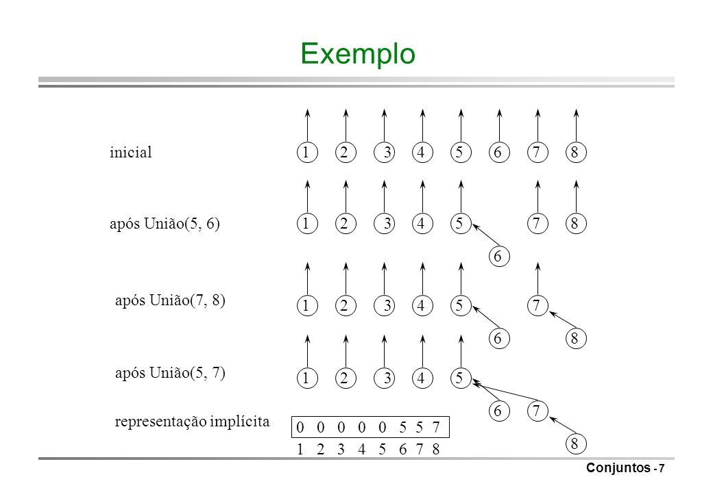 Exemplo inicial 1 2 3 4 5 6 7 8 após União(5, 6) 1 2 3 4 5 7 8 6
