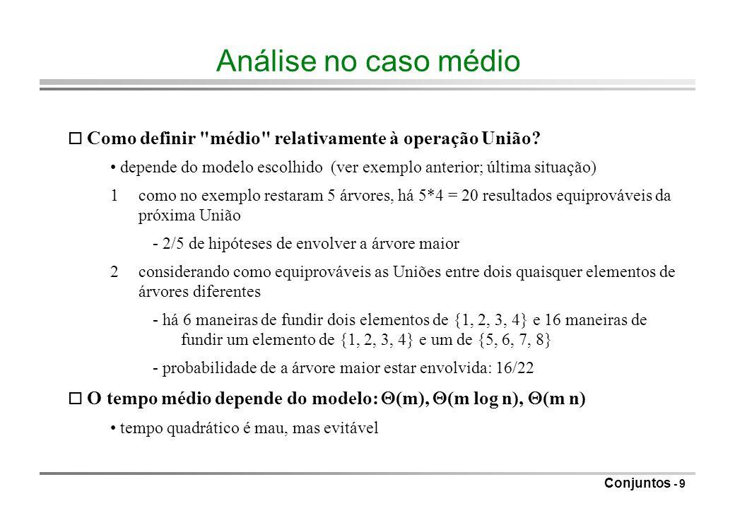 Análise no caso médio o Como definir médio relativamente à operação União • depende do modelo escolhido (ver exemplo anterior; última situação)