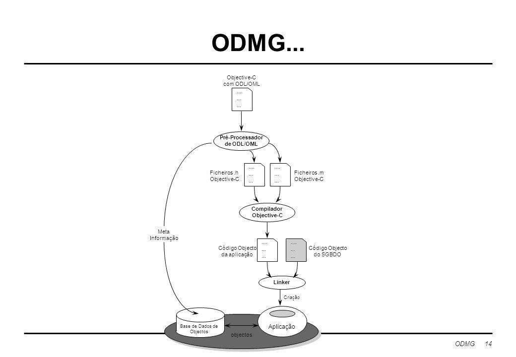 Base de Dados de Objectos