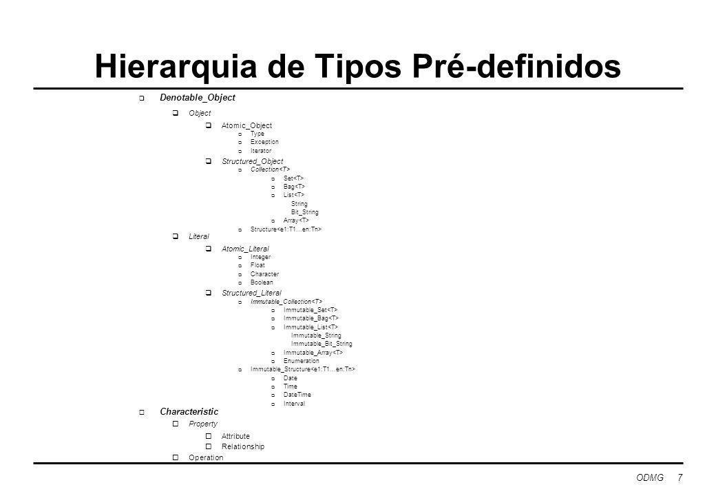 Hierarquia de Tipos Pré-definidos
