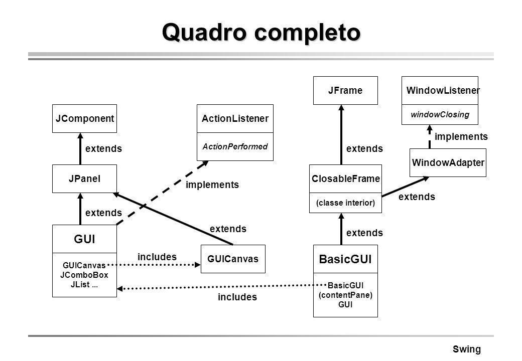 Quadro completo GUI BasicGUI JFrame WindowListener JComponent