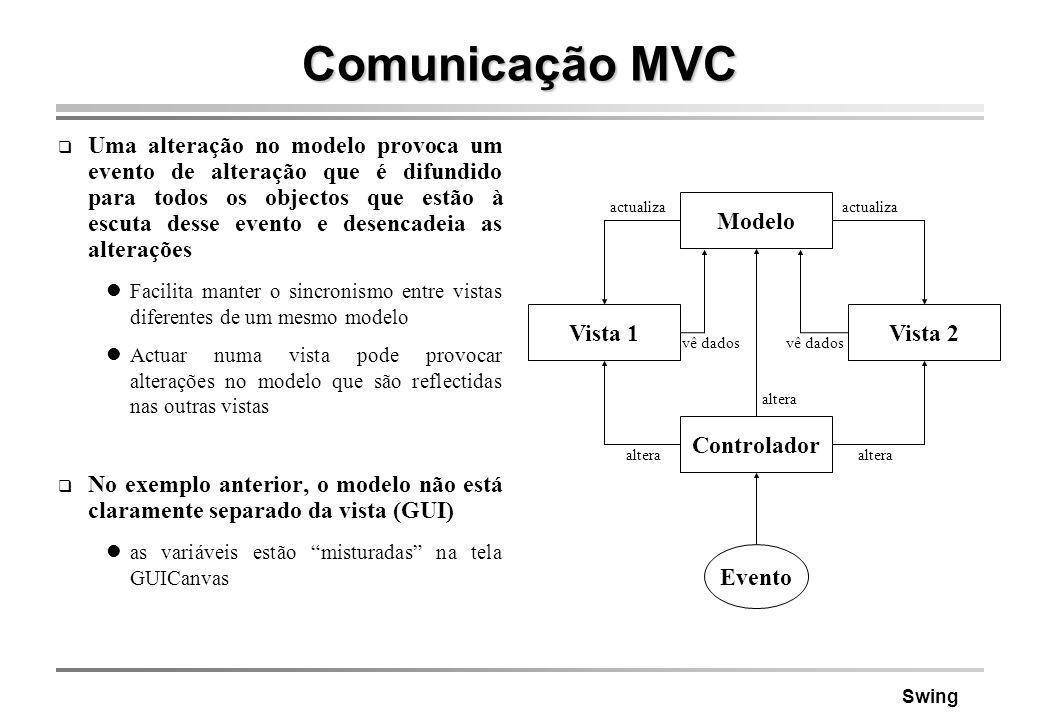 Comunicação MVC