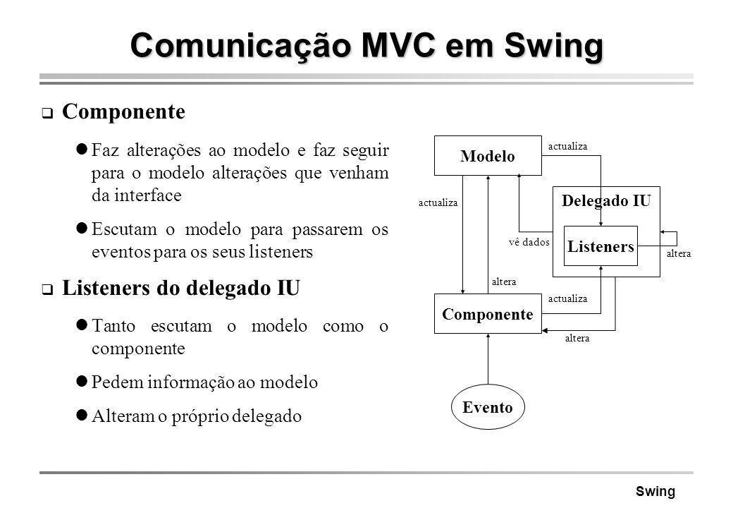 Comunicação MVC em Swing