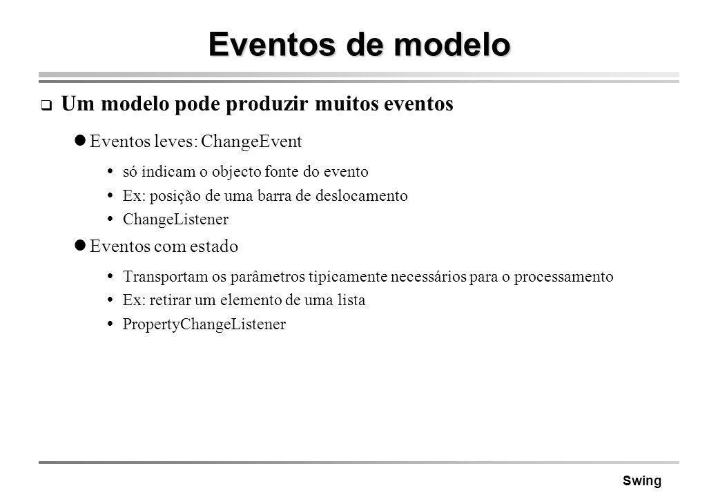 Eventos de modelo Um modelo pode produzir muitos eventos