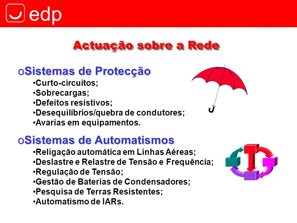 Sistemas de Automatismos