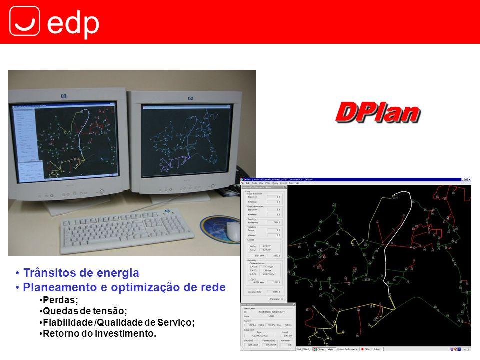 DPlan Trânsitos de energia Planeamento e optimização de rede Perdas;