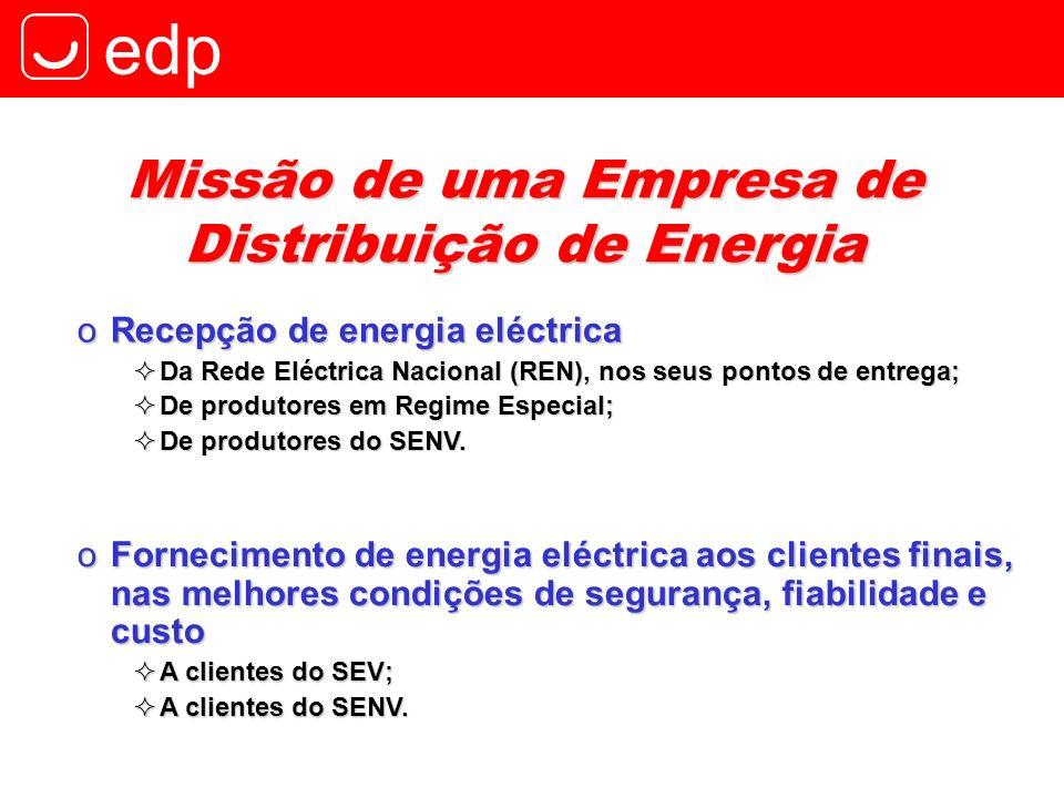 Missão de uma Empresa de Distribuição de Energia