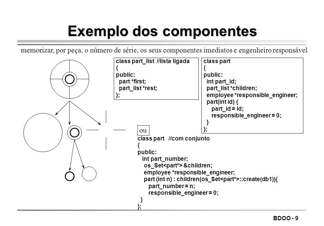 Exemplo dos componentes