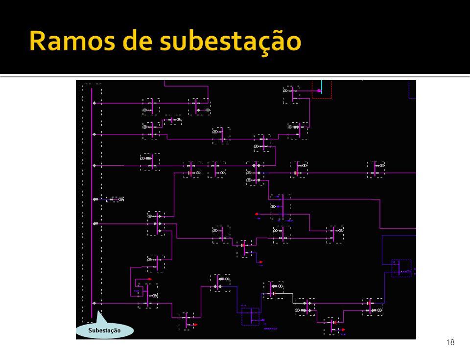 Ramos de subestação