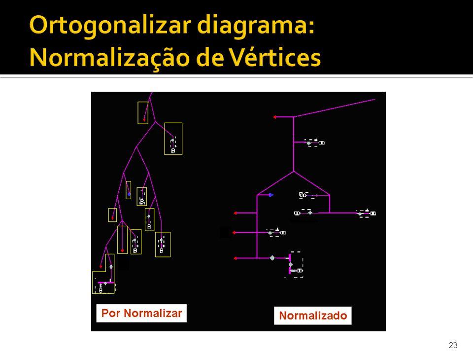 Ortogonalizar diagrama: Normalização de Vértices