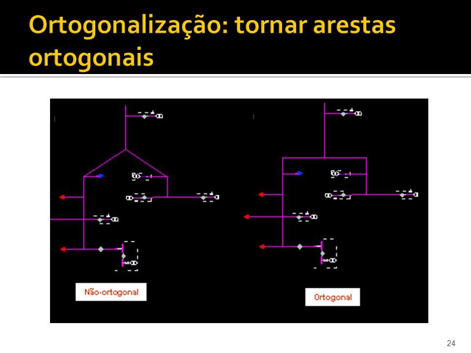 Ortogonalização: tornar arestas ortogonais