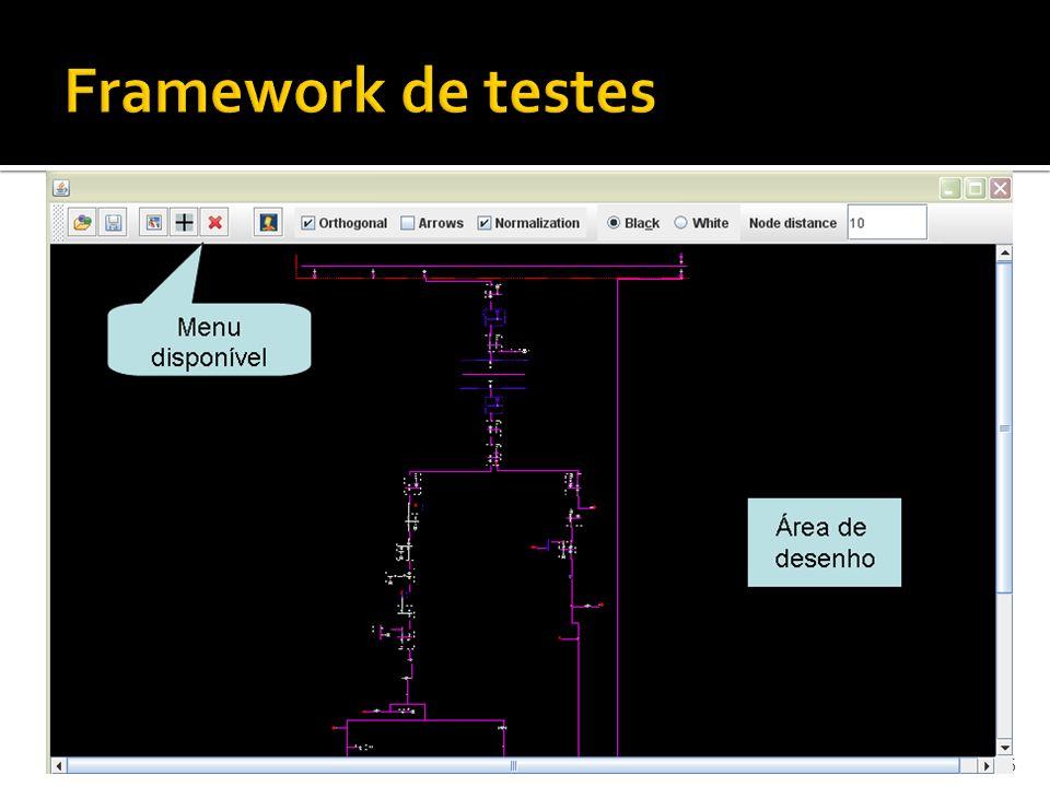 Framework de testes