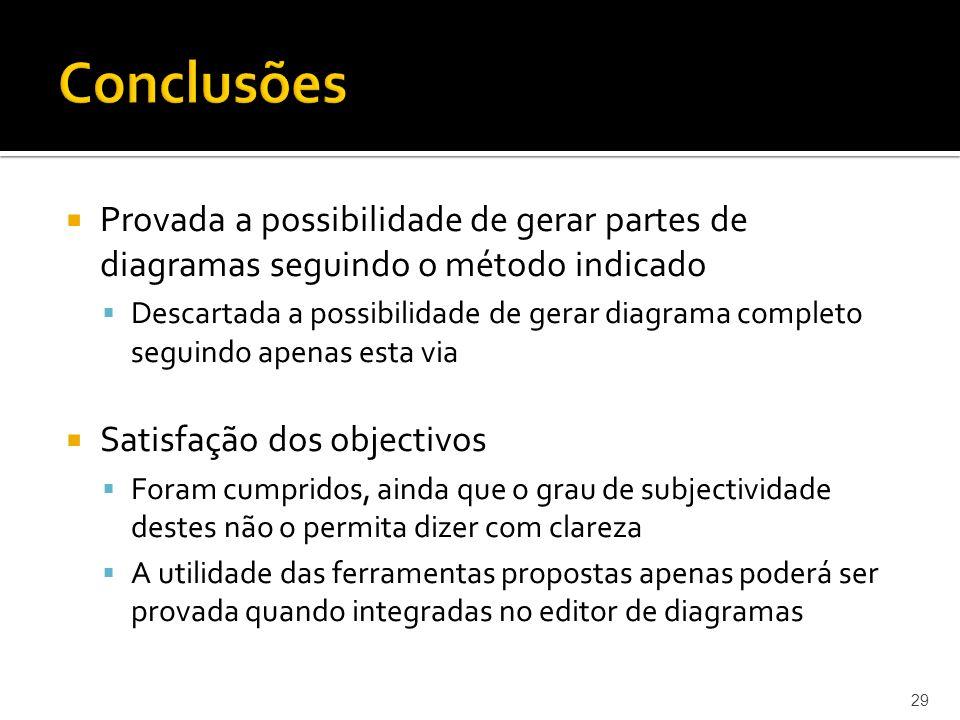 Conclusões Provada a possibilidade de gerar partes de diagramas seguindo o método indicado.