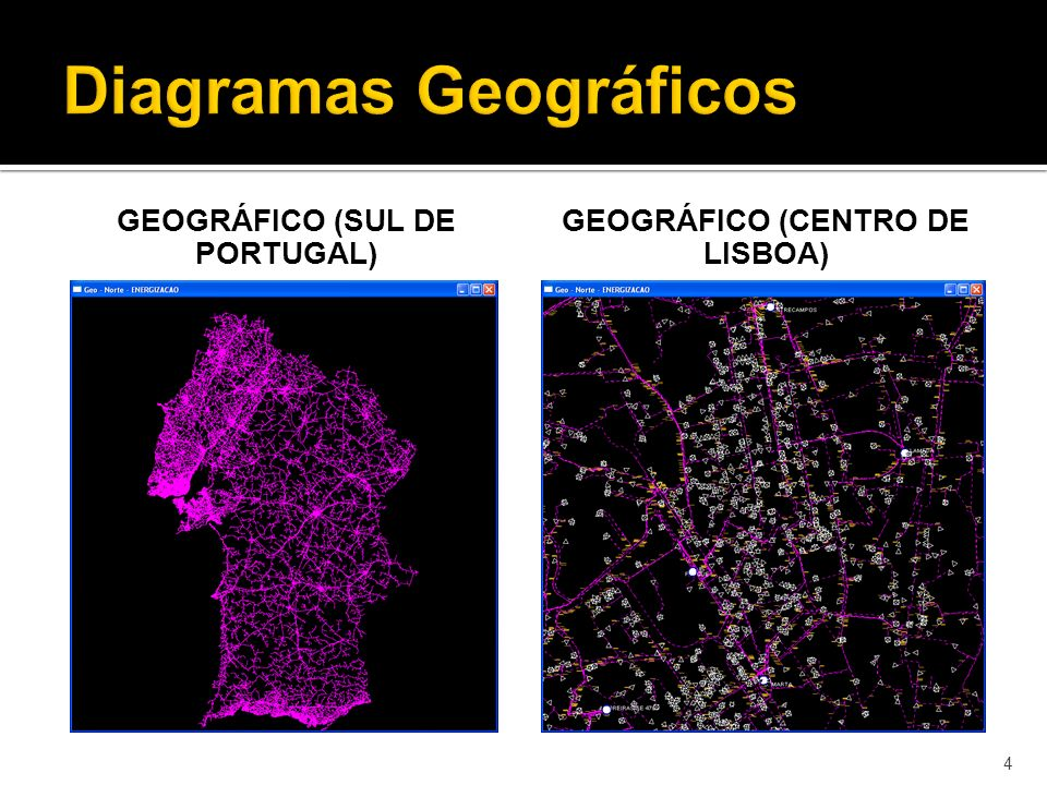 Diagramas Geográficos