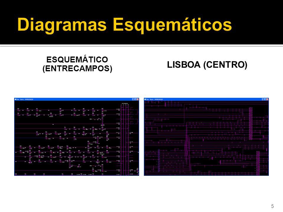 Diagramas Esquemáticos