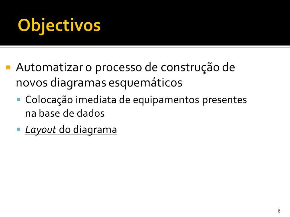 Objectivos Automatizar o processo de construção de novos diagramas esquemáticos. Colocação imediata de equipamentos presentes na base de dados.