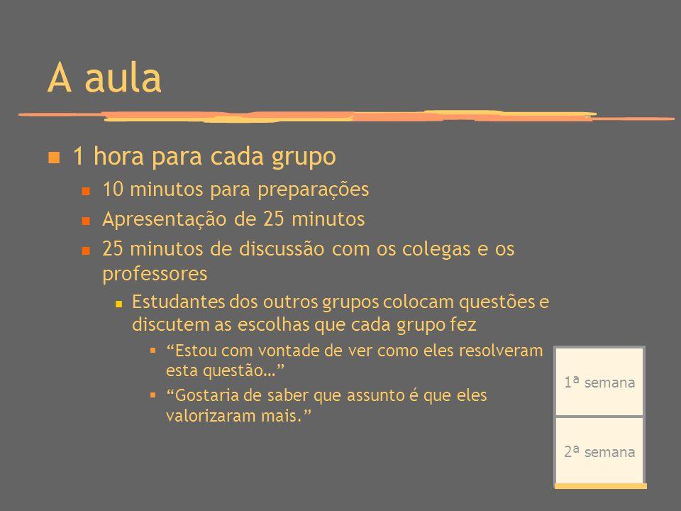 A aula 1 hora para cada grupo 10 minutos para preparações