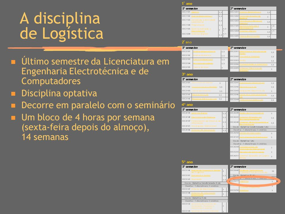 A disciplina de Logística