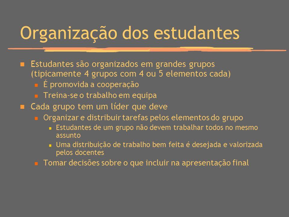 Organização dos estudantes