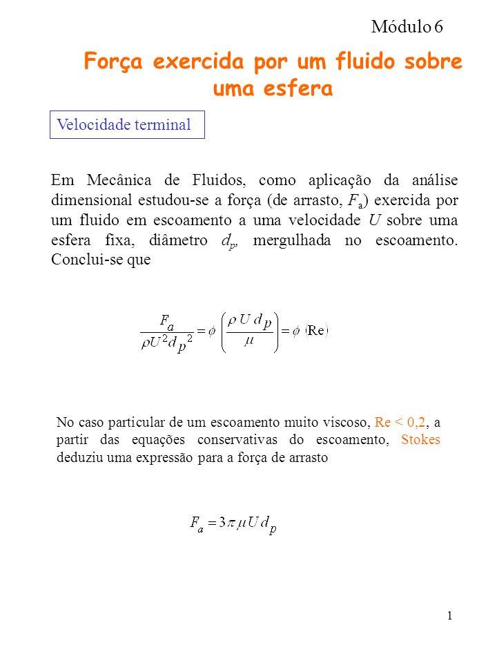 Força exercida por um fluido sobre uma esfera