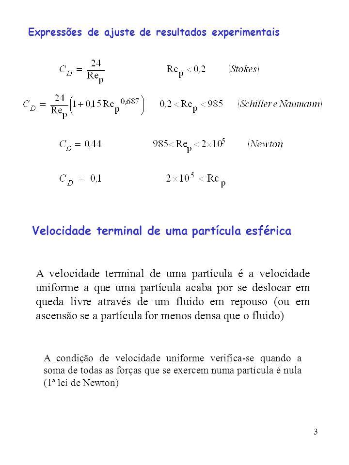Velocidade terminal de uma partícula esférica